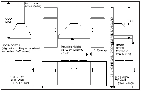 Information Necessary To Specify Range Hood